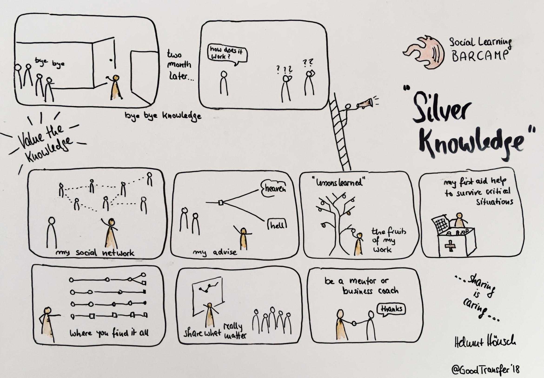 silverknowledge